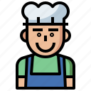 avatar, avatars, chef, cook, cooker, cooking, kitchen, moustache, people, restaurant, user