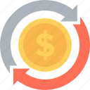 dollar, finance, financial, refresh, sync icon