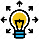 bulb, creative, education, idea, light, physics, science icon