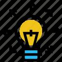 bulb, creative, education, idea, light, physics, science