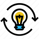 bulb, creative, education, idea, light, sync icon