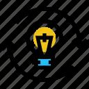 bulb, creative, education, idea, light, sync