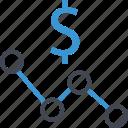 analyze, dollar, money, sign