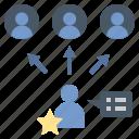 adviser, boss, coach, consultant, suggest icon