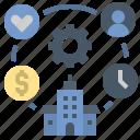 business, company, management, organization, resource icon