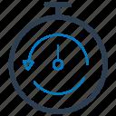 deadline, stopwatch, timer