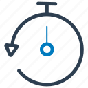countdown, productivity, stopwatch, timer icon