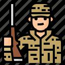 avatar, hobby, hunting, lifestyle icon