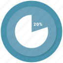 graph, pie, pie chart, statistics, twenty icon