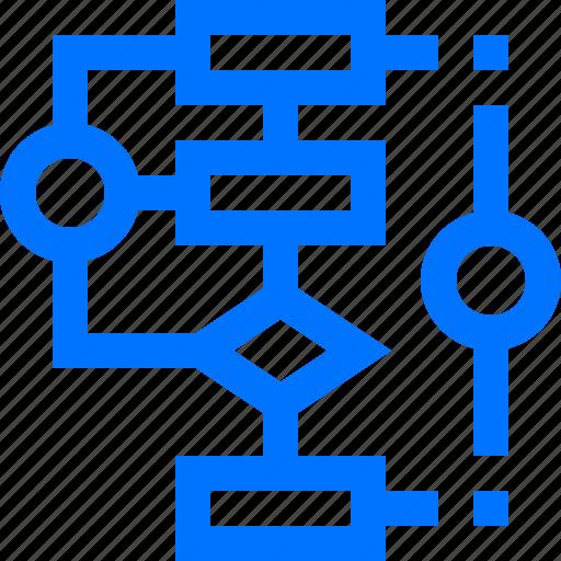 Algorithm, chart, design, development, flow, programming, technology icon - Download on Iconfinder