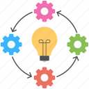 automation, creativity, development, innovative concept, technology process icon