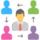 human assets, human capital, human resource, staff resource, workforce icon