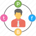 public network, social communication, social media, social network, social site