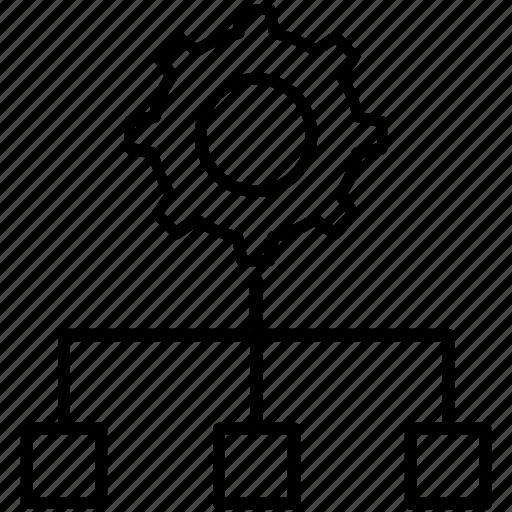 cogwheel, network, organization, process, workflow process icon