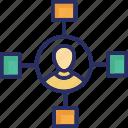 customer priority, customers, group, people, team