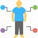 human detection, human detection system, human presence detection, human sensing, presence of human body icon
