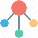 hierarchy, network, network model, share, sharing network, sitemap icon