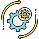 automation, cog, gear, loading, processing, wheel, workflow