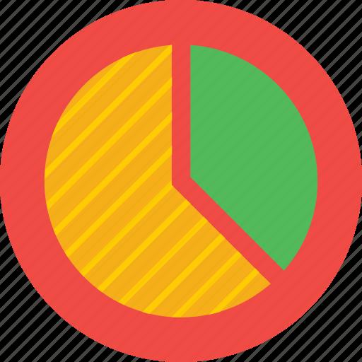Analysis, analytics, circle chart, pie chart, pie graph icon - Download on Iconfinder