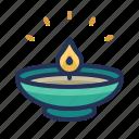 candle, islam, muslim, ramadan