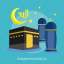 islamic, mecca, moon, moslem, ramadan, religion, star icon
