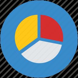 analysis, analytics, graph, pie chart, statistics icon