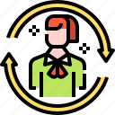 circle, client, employee, headhunting, human resources, jobs icon