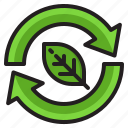 ecology, recycle, transfer, power, green