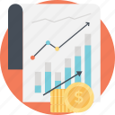 barchart analysis, financial analytics, income growth report, income increase analysis, profit chart