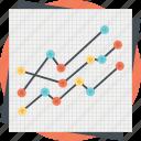 business analytics, data distribution diagram, dot plot analysis, line graph analysis, statistical report