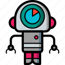 avatars, bot, droid, robot, waiting icon