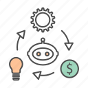 automation, chatbot, gear, money, process, robotic, rpa