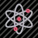 atom, education, electron, neutron, science icon