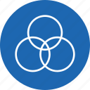 circel, geometry, intersect, maths, round, union icon