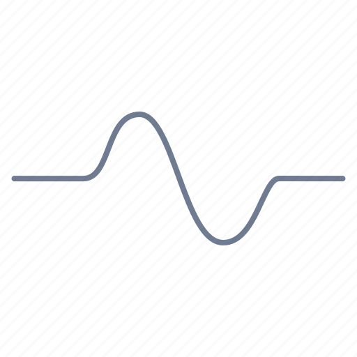 cosine, graph, negative, positive, science, sinusoid, wave icon