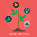 fertile, grow, microorganisms, plant, research, science, three icon