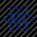 electomagnatic, molecule, proton, wave, electron, nutron, atom
