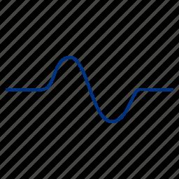 cosine, graph, line, negative, positive, sinusoid, wave icon