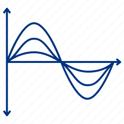 cos, cosine, graph, line, sine, wave, waves icon