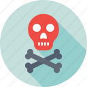be aware, danger, dangerous, skeleton, skull icon