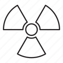 contamination, danger, nuclear, radiation, radioactive, radioactivity, reactor icon