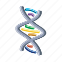 atom, chemical, chemistry, dna, molecule, research, science icon