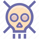 skull, danger, lock, protection, defender, security, wanted icon