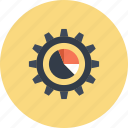 chart, cogwheel, configuration, data, gear, graph, settings icon