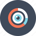 eye, graph, chart, analysis, research, analytics, data