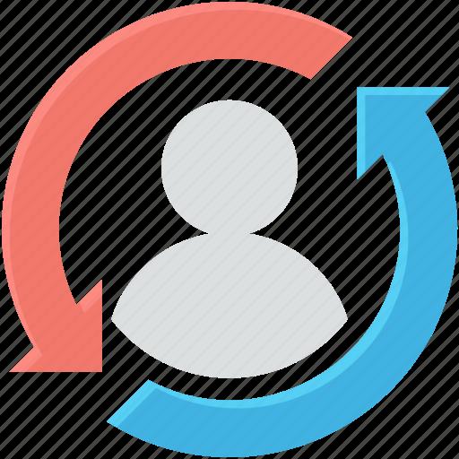 avatar, refresh, refresh user, reload user, update user icon