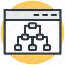 network, sitemap, web development, website project, website structure icon