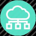 cloud, database, marketing, network, online, seo