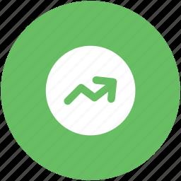 arrow, circular, right, right arrow, right signals icon