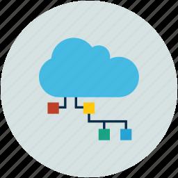 cloud computing, cloud network, internet, network icon